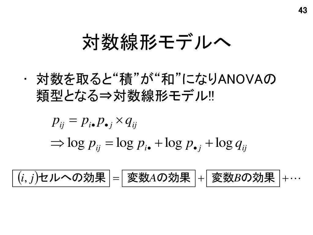 対数線形モデルへ 対数を取ると 積 が 和 になりANOVAの類型となる⇒対数線形モデル!!