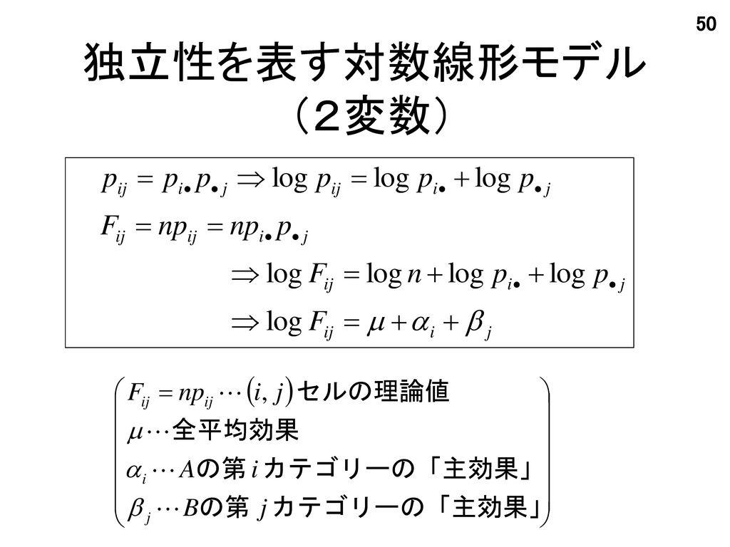 独立性を表す対数線形モデル (2変数)
