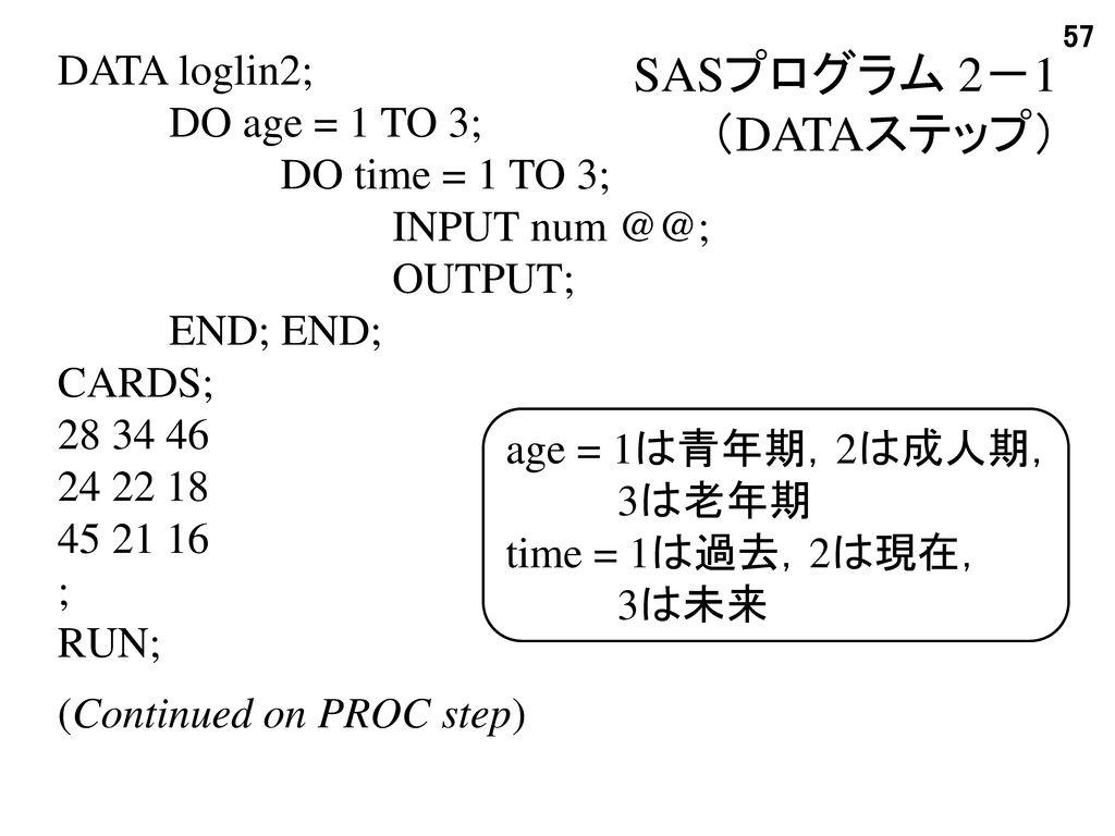 SASプログラム 2-1 (DATAステップ) DATA loglin2; DO age = 1 TO 3;