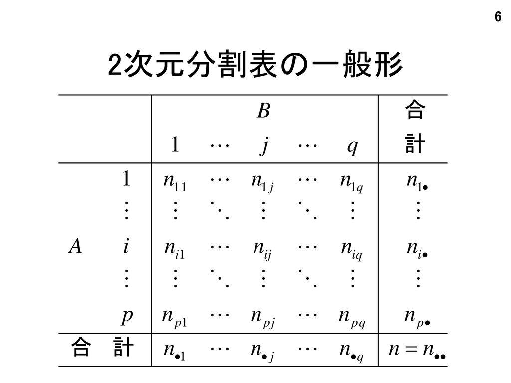 2次元分割表の一般形