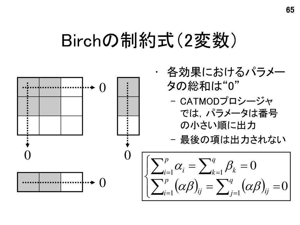 Birchの制約式(2変数) 各効果におけるパラメータの総和は 0 CATMODプロシージャ では,パラメータは番号の小さい順に出力
