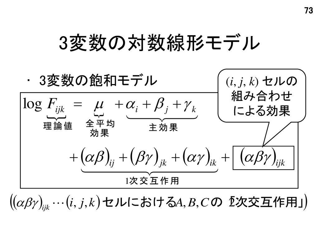 3変数の対数線形モデル 3変数の飽和モデル (i, j, k) セルの 組み合わせ による効果