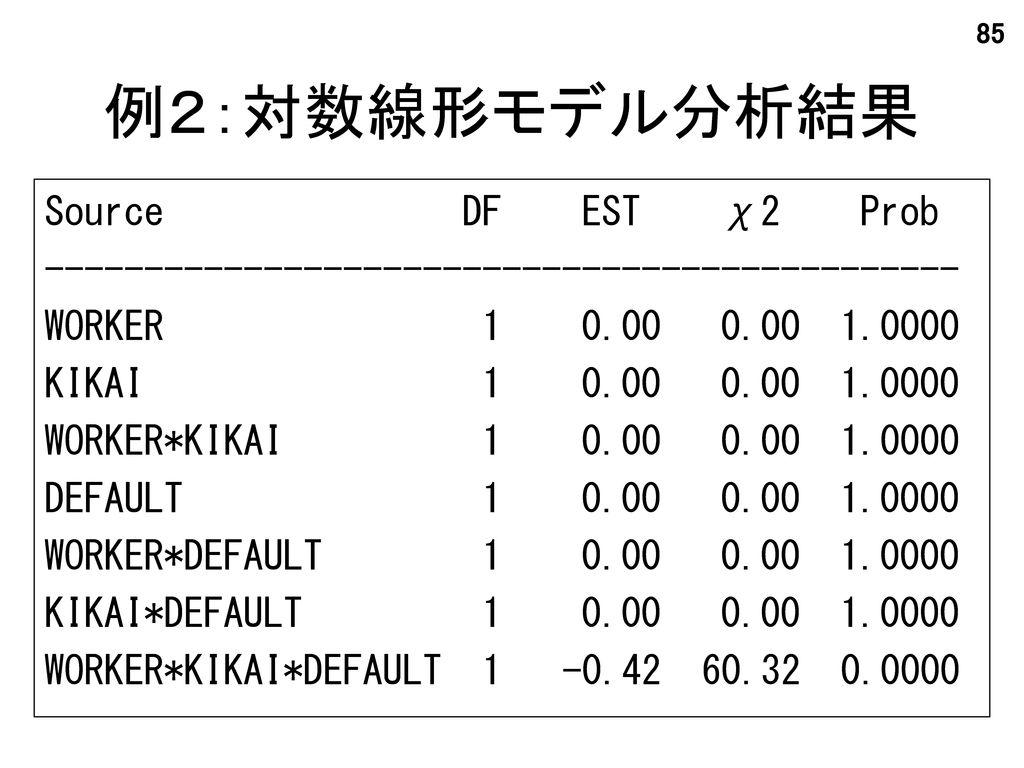 例2:対数線形モデル分析結果 Source DF EST χ2 Prob