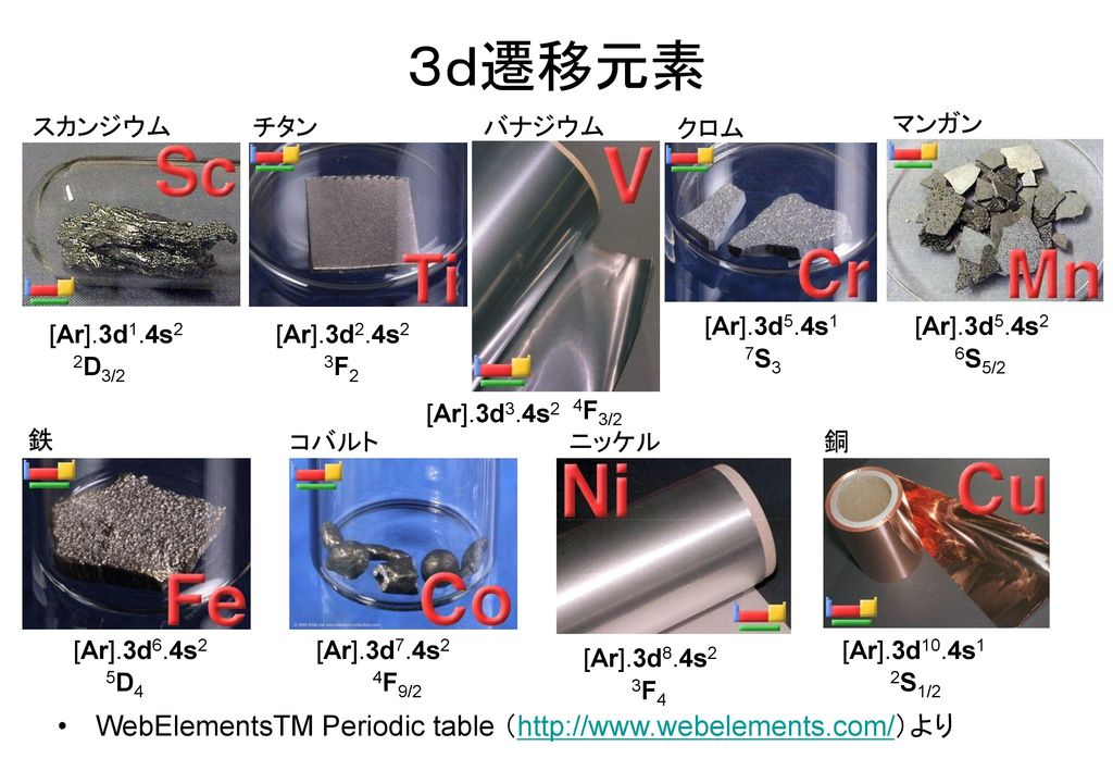 3d遷移元素 WebElementsTM Periodic table (http://www.webelements.com/)より
