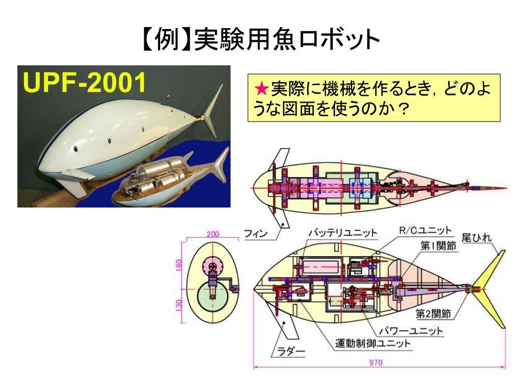 【例】実験用魚ロボット ★実際に機械を作るとき,どのような図面を使うのか?