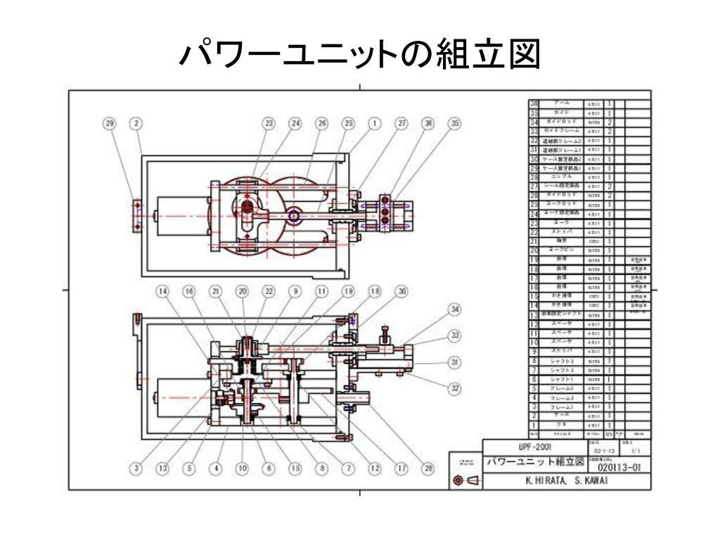 パワーユニットの組立図