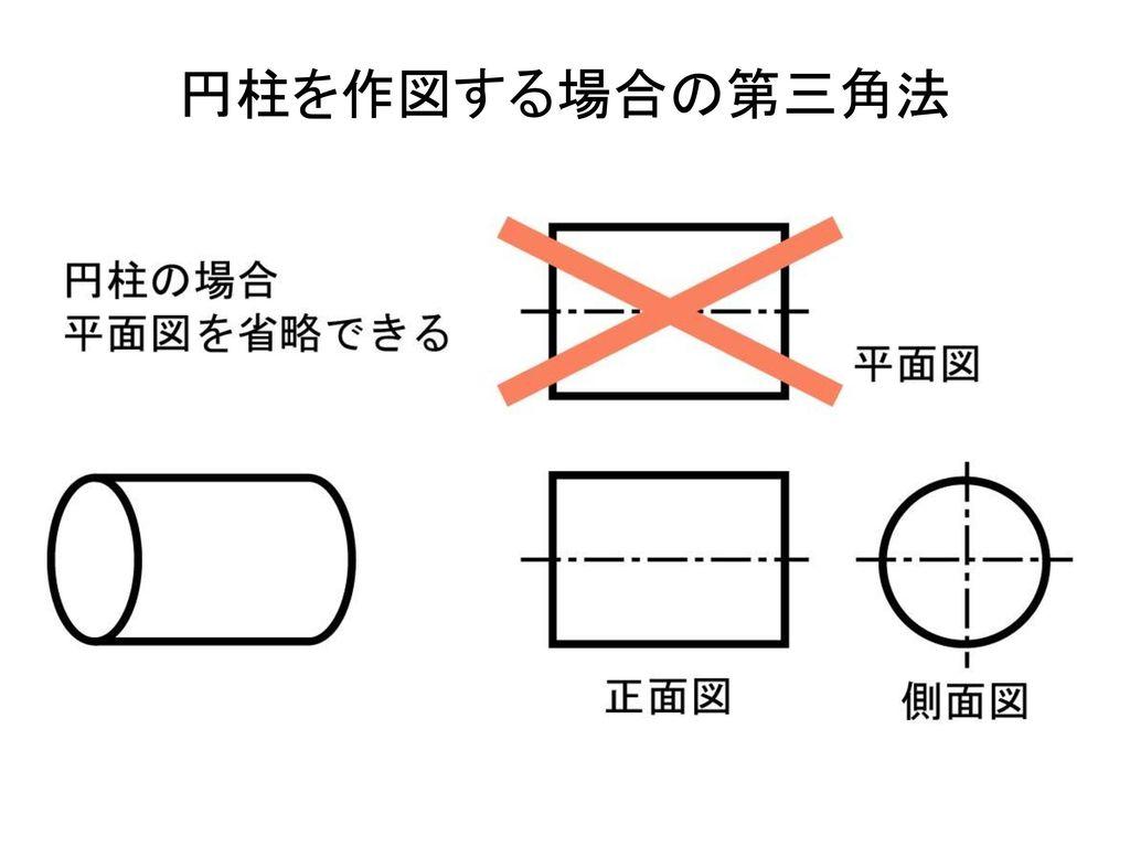円柱を作図する場合の第三角法