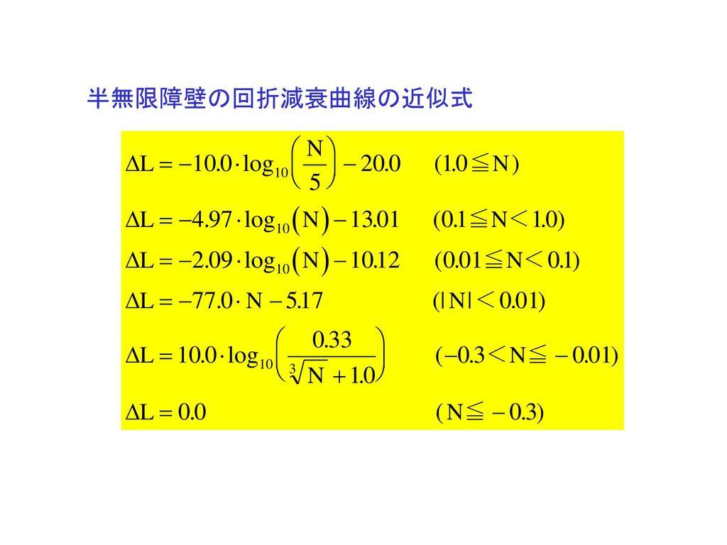 半無限障壁の回折減衰曲線の近似式