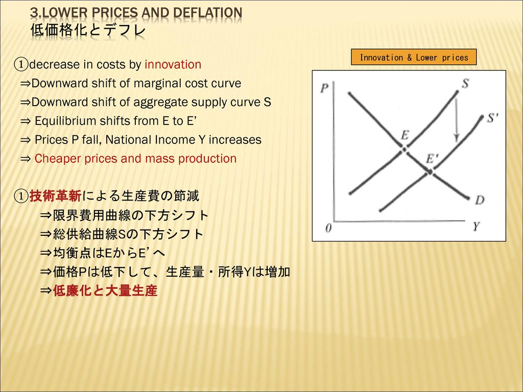 an analysis of inflation and deflation Brief three-line description of the activity or assignment and its strengths (you will  have an opportunity to expand on this description later in the form): this activity.
