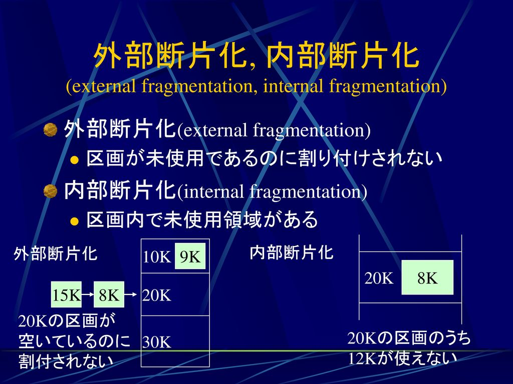 外部断片化, 内部断片化 (external fragmentation, internal fragmentation)