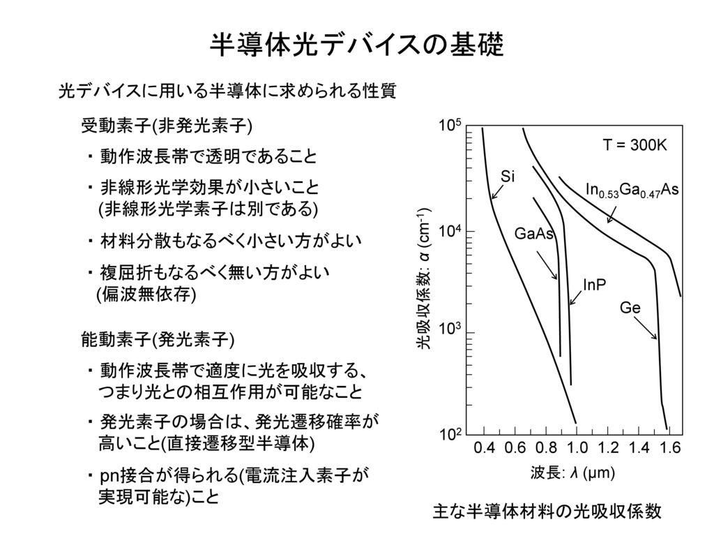 半導体光デバイスの基礎 光デバイスに用いる半導体に求められる性質 受動素子(非発光素子) ・ 動作波長帯で透明であること