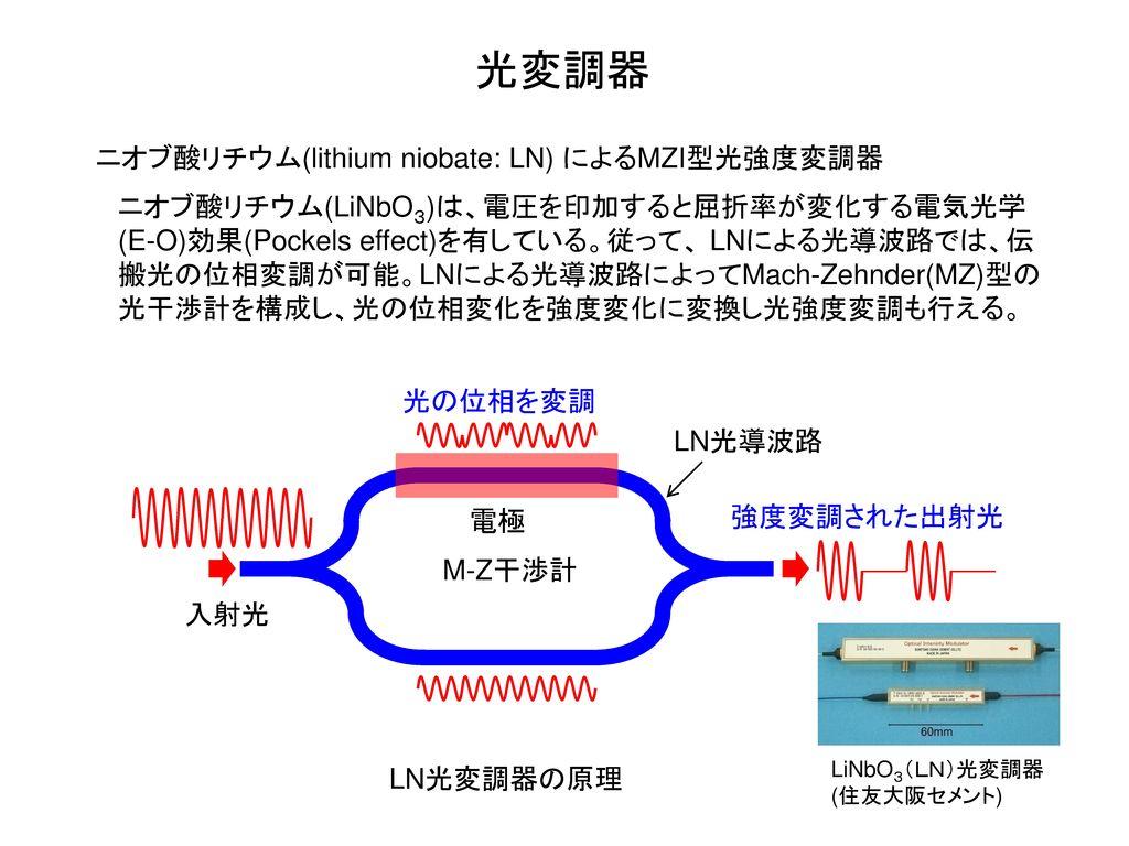 光変調器 ニオブ酸リチウム(lithium niobate: LN) によるMZI型光強度変調器