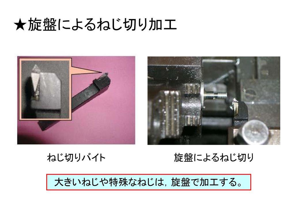 大きいねじや特殊なねじは,旋盤で加工する。
