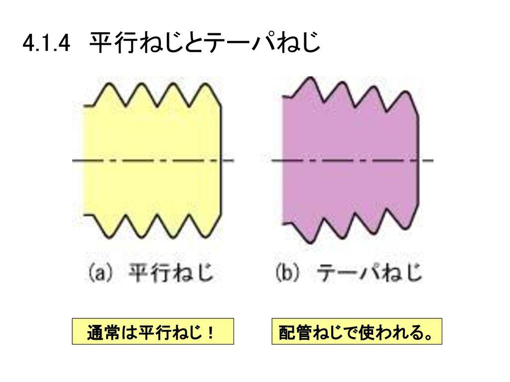 4.1.4 平行ねじとテーパねじ 通常は平行ねじ! 配管ねじで使われる。
