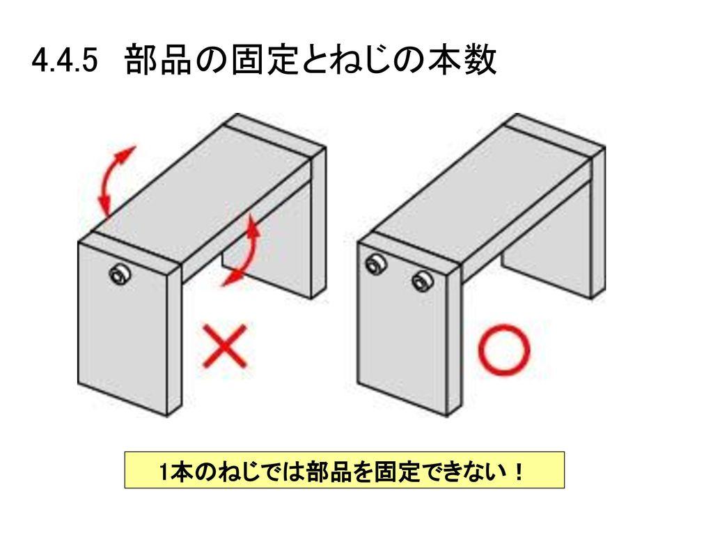 4.4.5 部品の固定とねじの本数 1本のねじでは部品を固定できない!