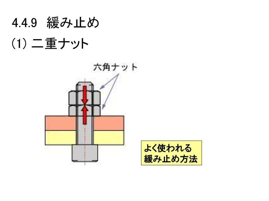 4.4.9 緩み止め (1) 二重ナット よく使われる緩み止め方法