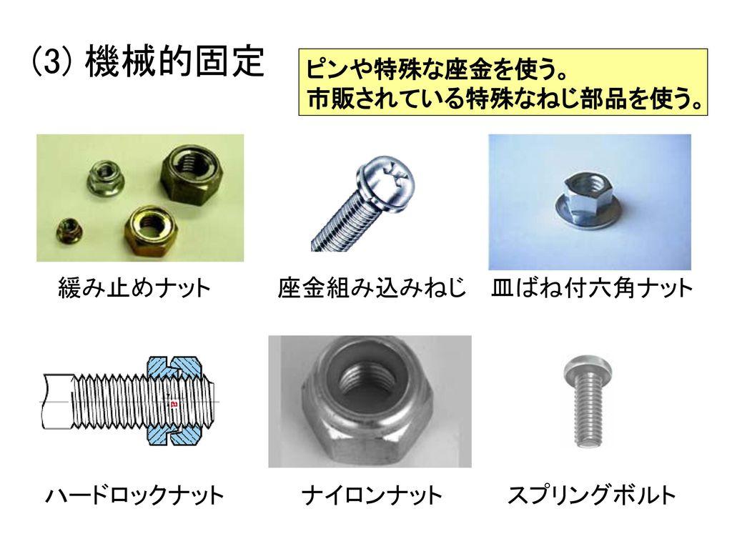 (3) 機械的固定 ピンや特殊な座金を使う。 市販されている特殊なねじ部品を使う。 緩み止めナット 座金組み込みねじ 皿ばね付六角ナット