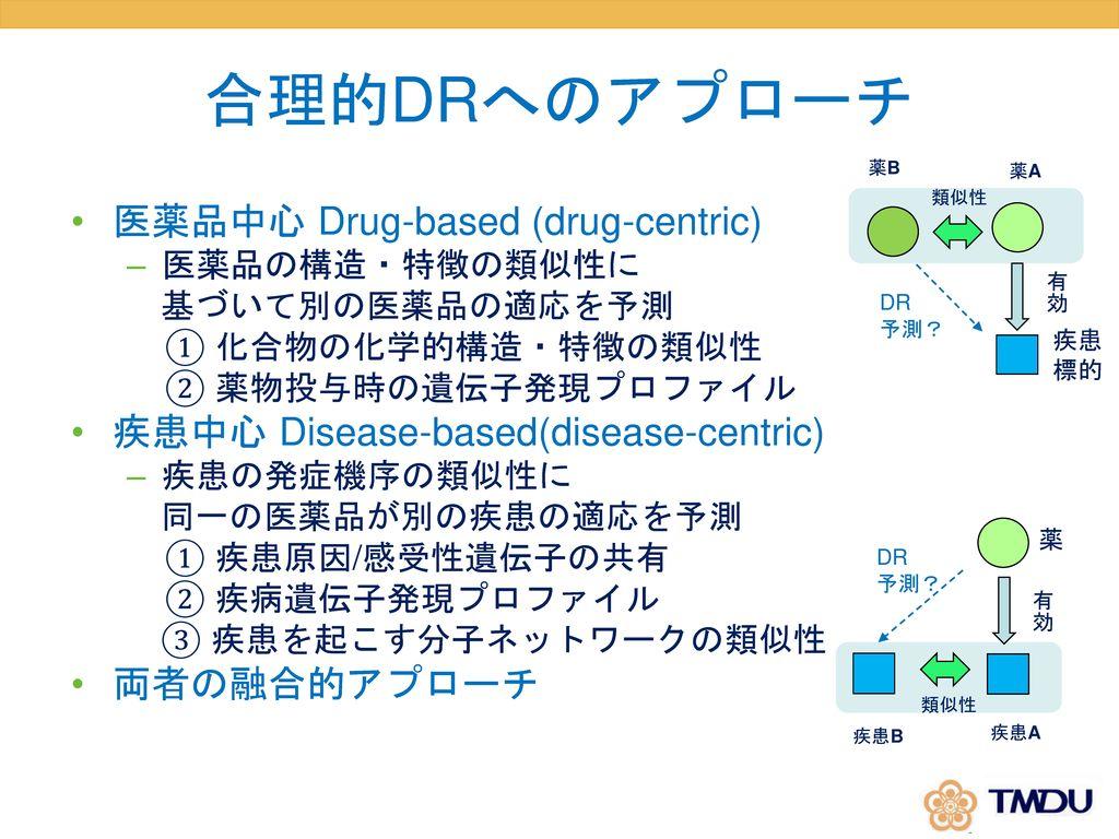 合理的DRへのアプローチ 医薬品中心 Drug-based (drug-centric)