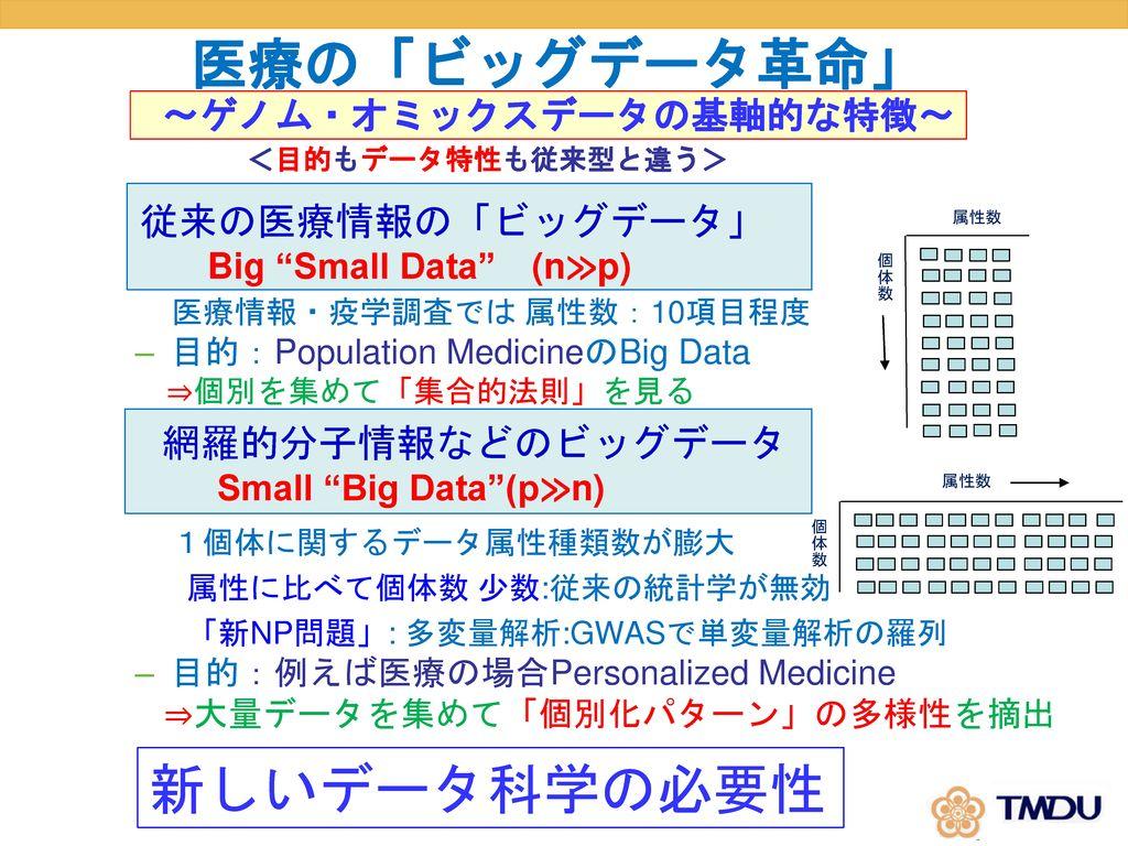医療の「ビッグデータ革命」 〜ゲノム・オミックスデータの基軸的な特徴〜
