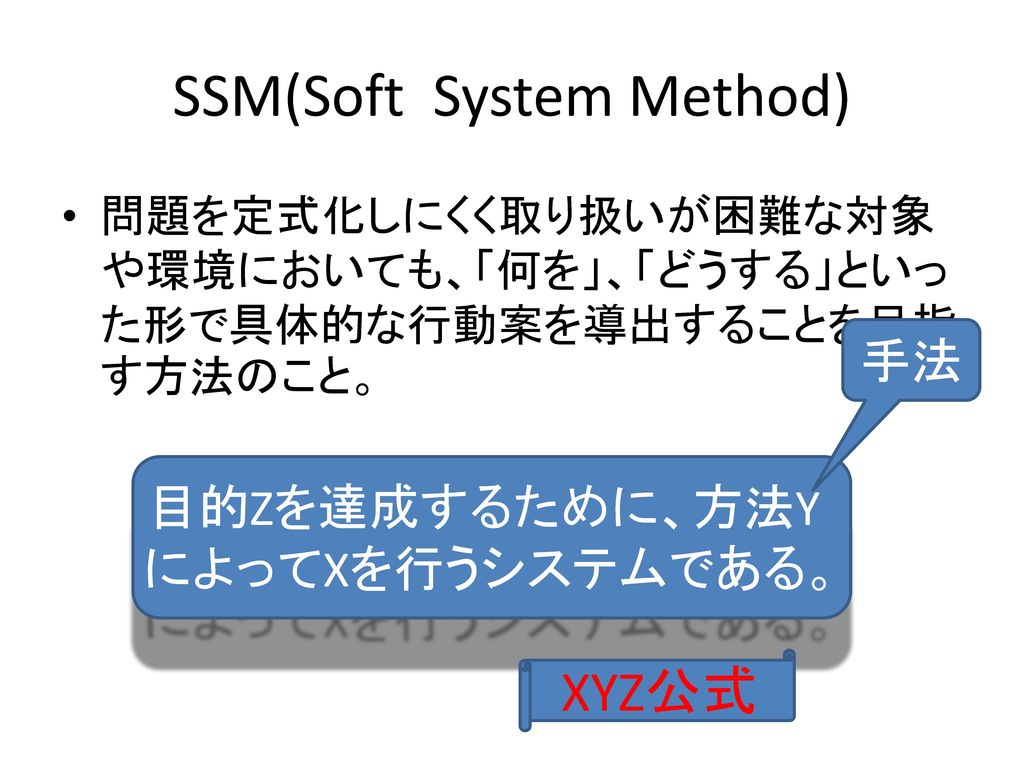 SSM(Soft System Method)