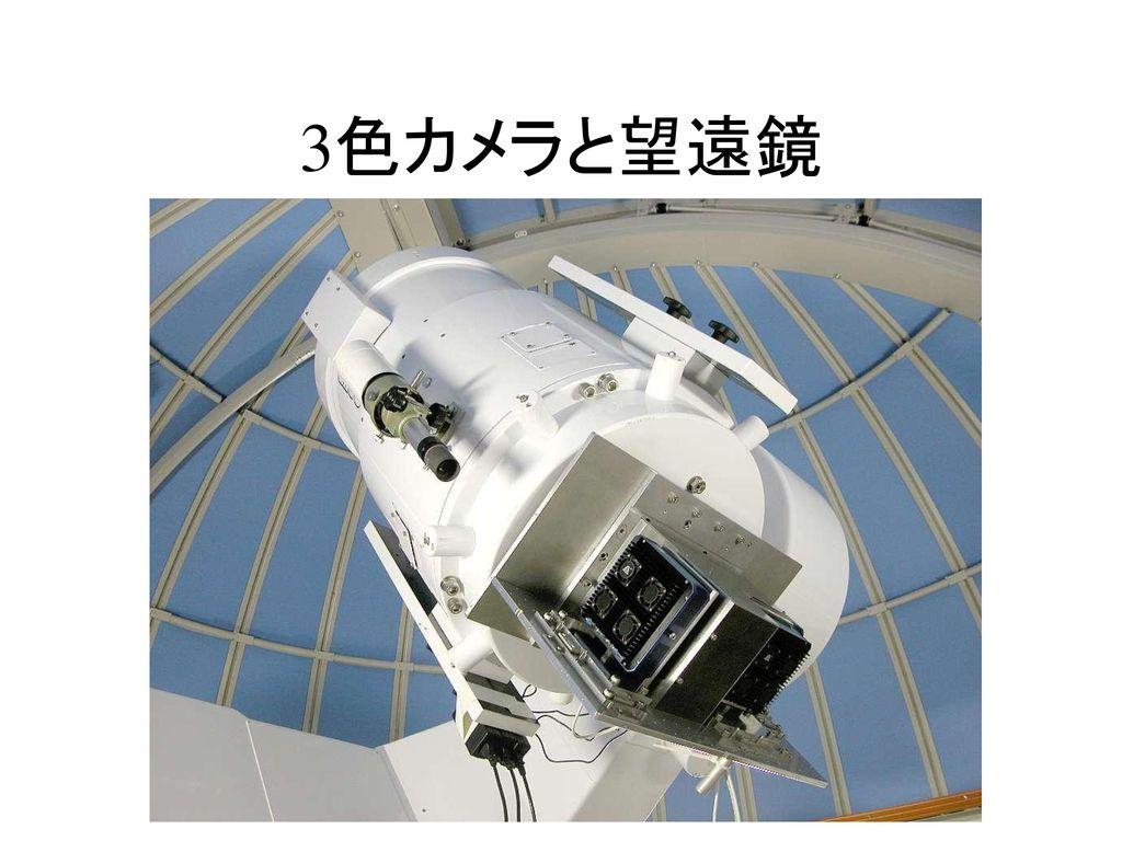3色カメラと望遠鏡