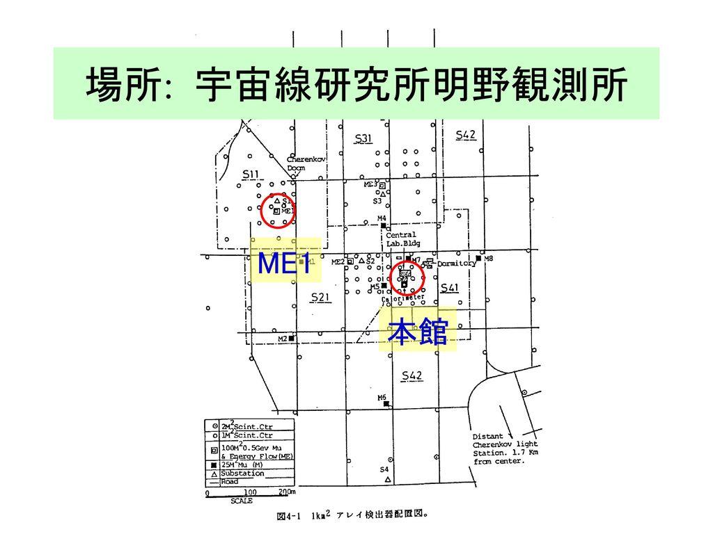 場所: 宇宙線研究所明野観測所 ME1 本館