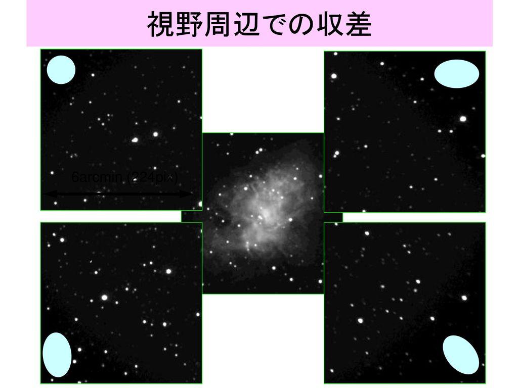 視野周辺での収差 6arcmin (224pix)