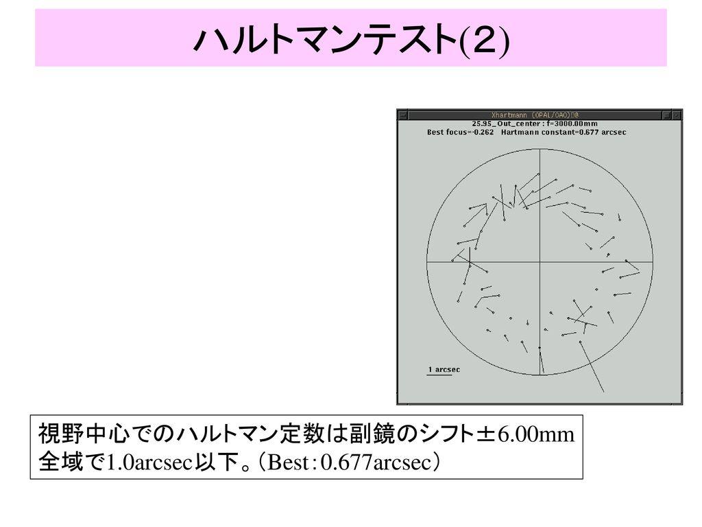 ハルトマンテスト(2) 視野中心でのハルトマン定数は副鏡のシフト±6.00mm