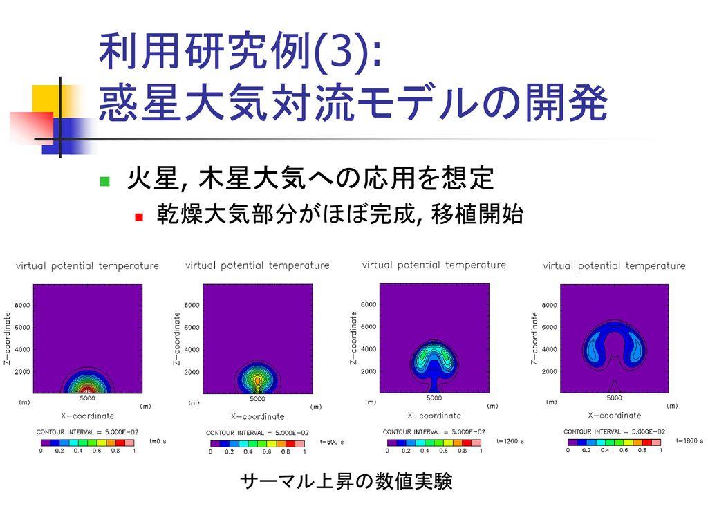 利用研究例(3): 惑星大気対流モデルの開発