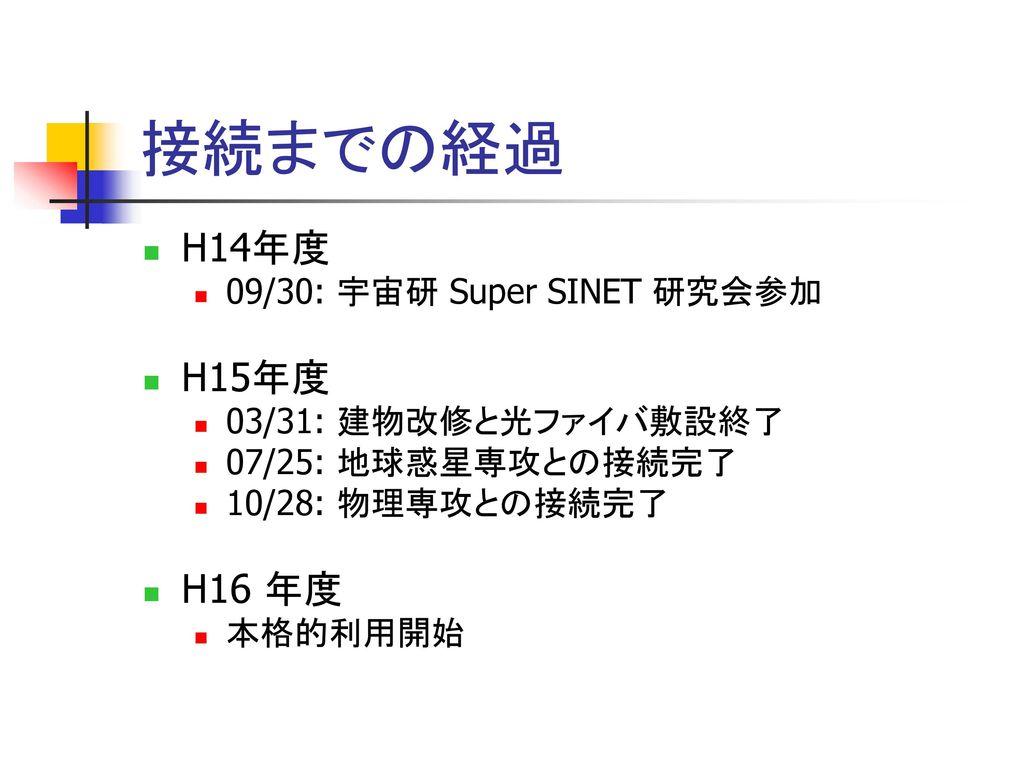 接続までの経過 H14年度 H15年度 H16 年度 09/30: 宇宙研 Super SINET 研究会参加
