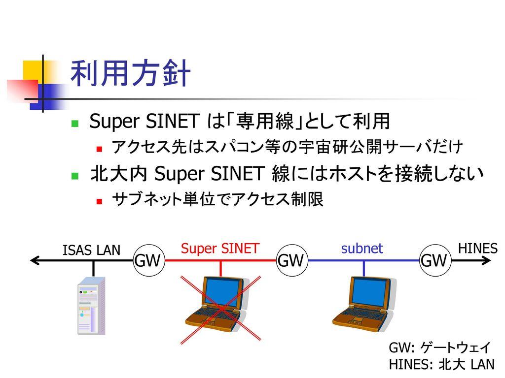 利用方針 Super SINET は「専用線」として利用 北大内 Super SINET 線にはホストを接続しない