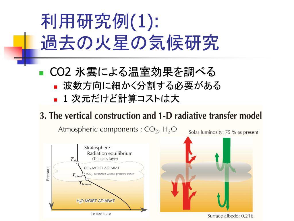 利用研究例(1): 過去の火星の気候研究 CO2 氷雲による温室効果を調べる 波数方向に細かく分割する必要がある