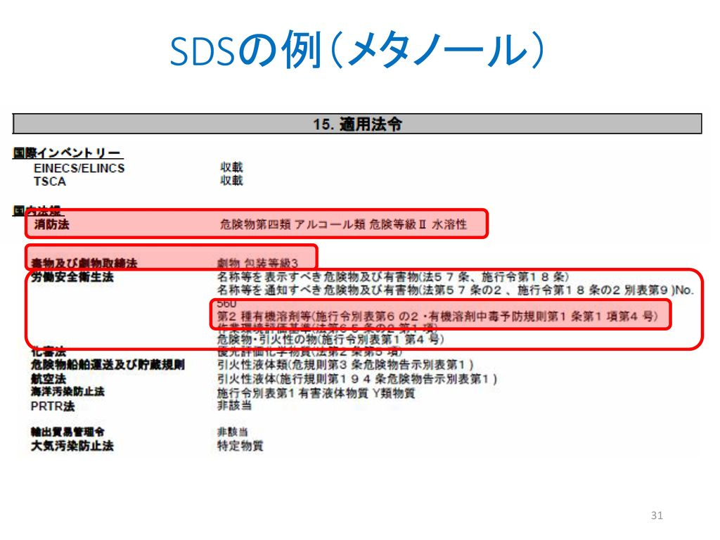 SDSの例(メタノール)