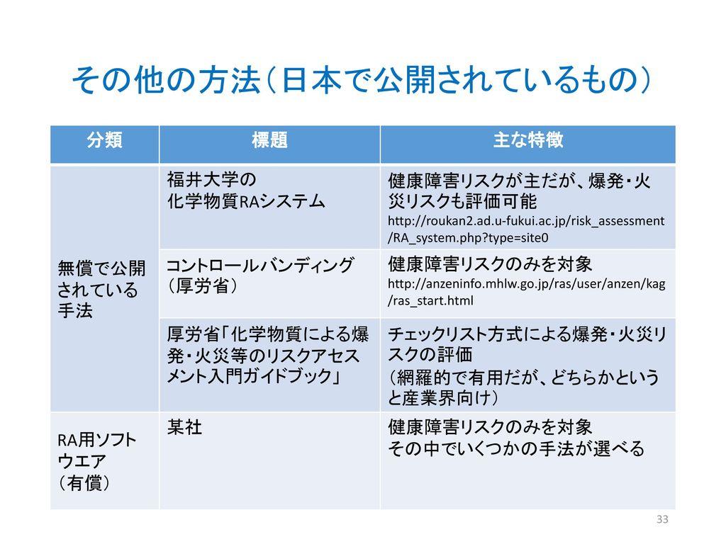 その他の方法(日本で公開されているもの)