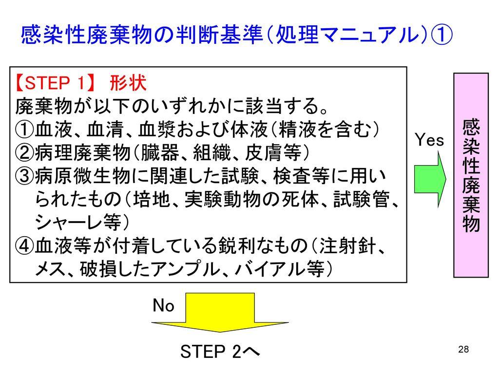 感染性廃棄物の判断基準(処理マニュアル)①