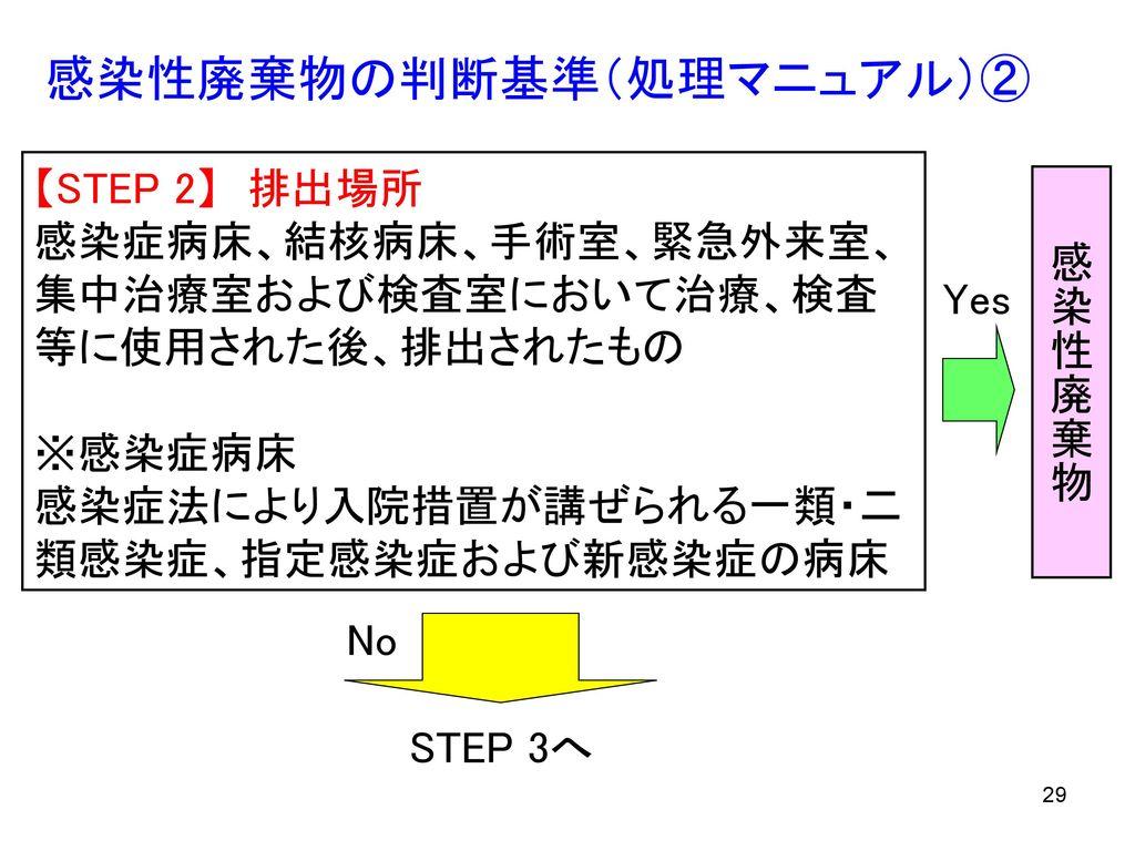 感染性廃棄物の判断基準(処理マニュアル)②