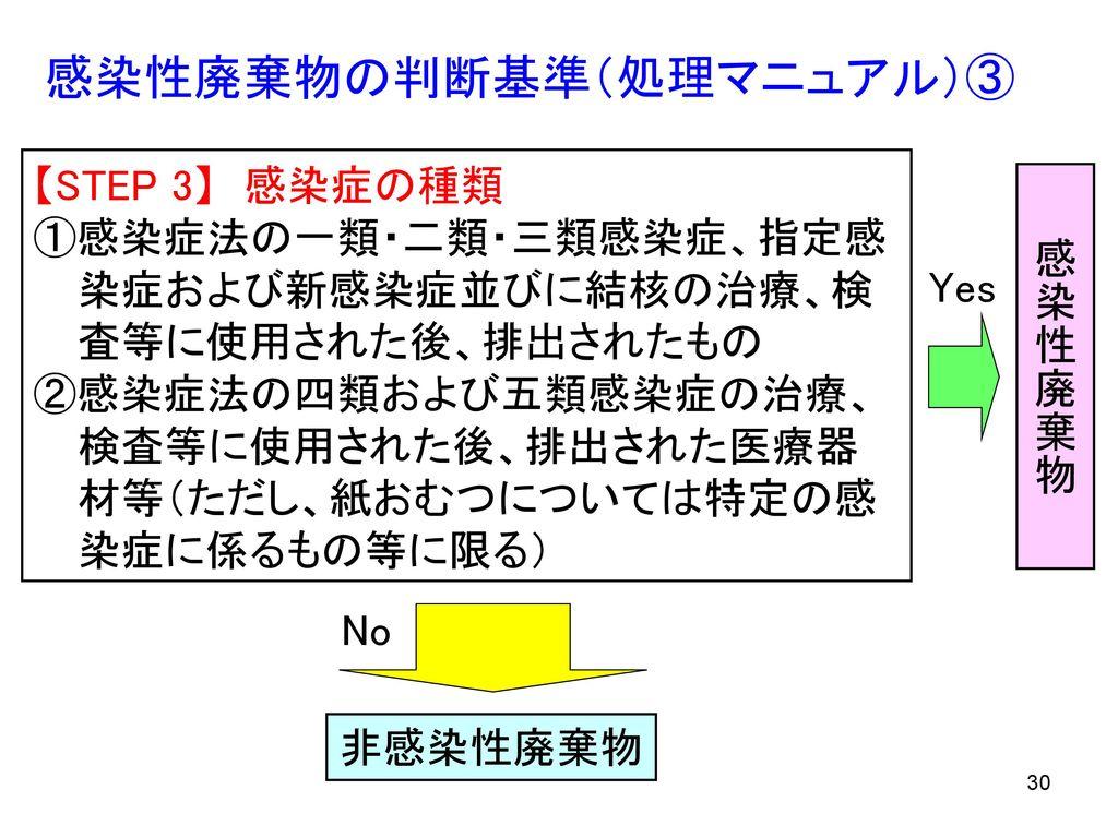 感染性廃棄物の判断基準(処理マニュアル)③