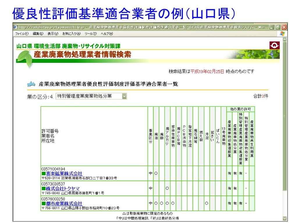 優良性評価基準適合業者の例(山口県)