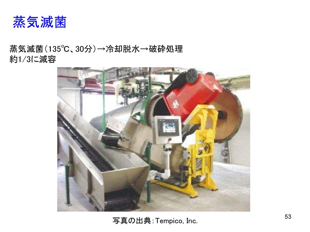 蒸気滅菌 蒸気滅菌(135℃、30分)→冷却脱水→破砕処理 約1/3に減容 写真の出典:Tempico, Inc.