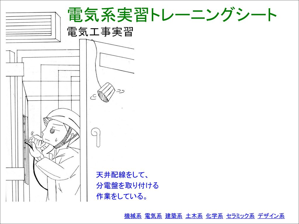 電気系実習トレーニングシート 電気工事実習 天井配線をして、 分電盤を取り付ける 作業をしている。