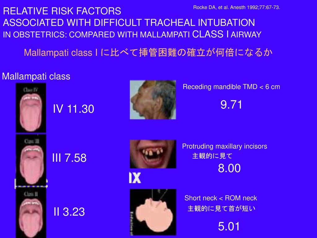 9.71 8.00 5.01 IV 11.30 III 7.58 II 3.23 RELATIVE RISK FACTORS