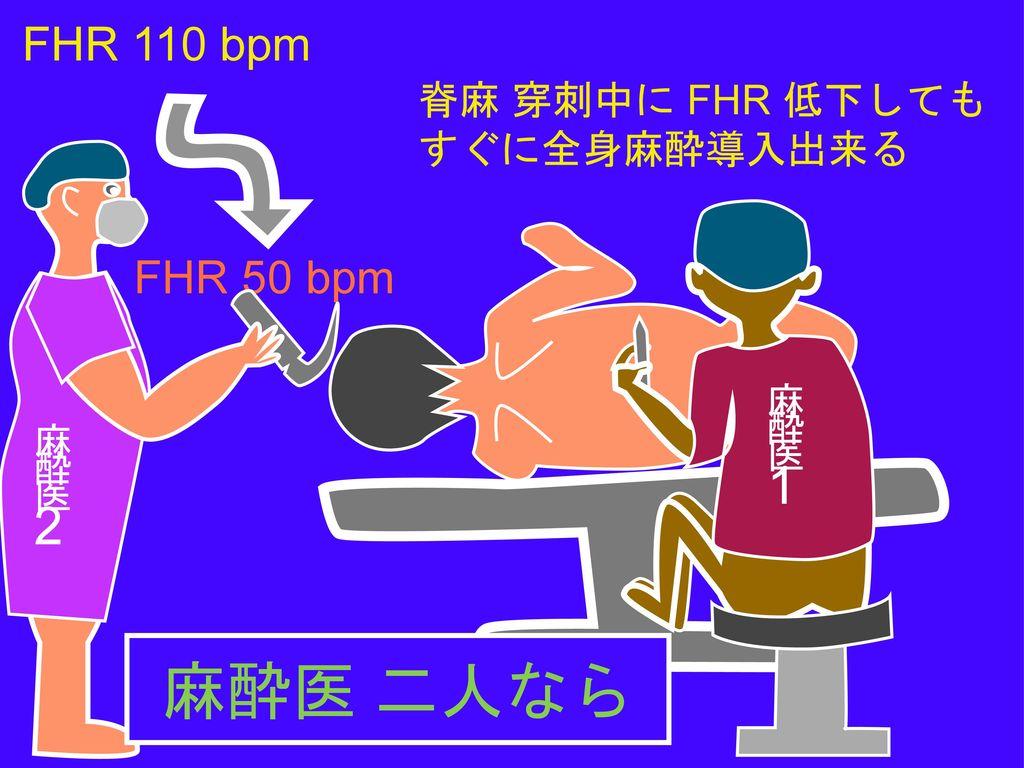 麻酔医 二人なら FHR 110 bpm FHR 50 bpm 脊麻 穿刺中に FHR 低下しても すぐに全身麻酔導入出来る 麻酔医 1