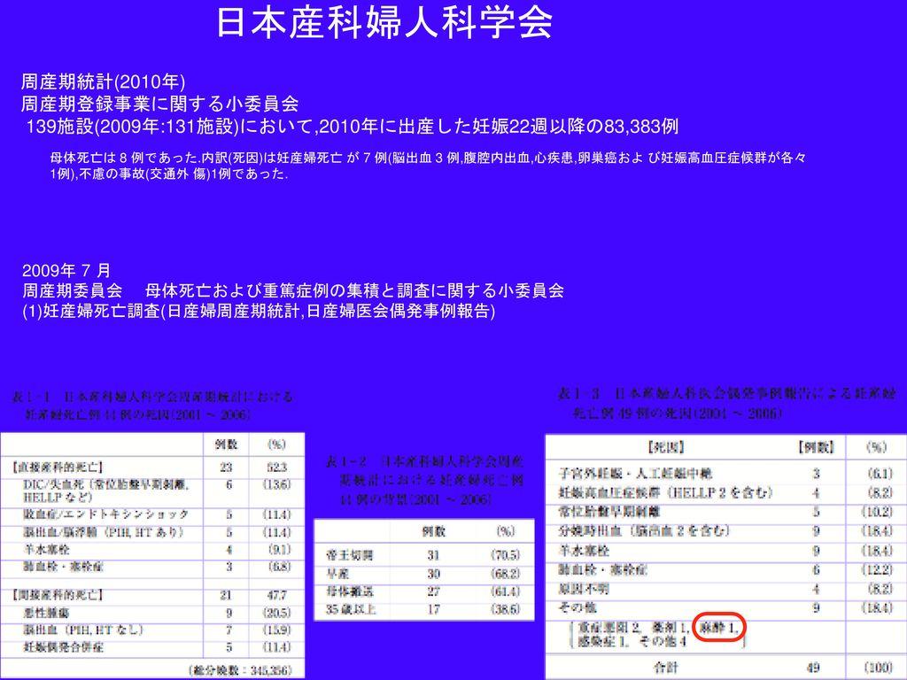 日本産科婦人科学会 周産期統計(2010年) 周産期登録事業に関する小委員会