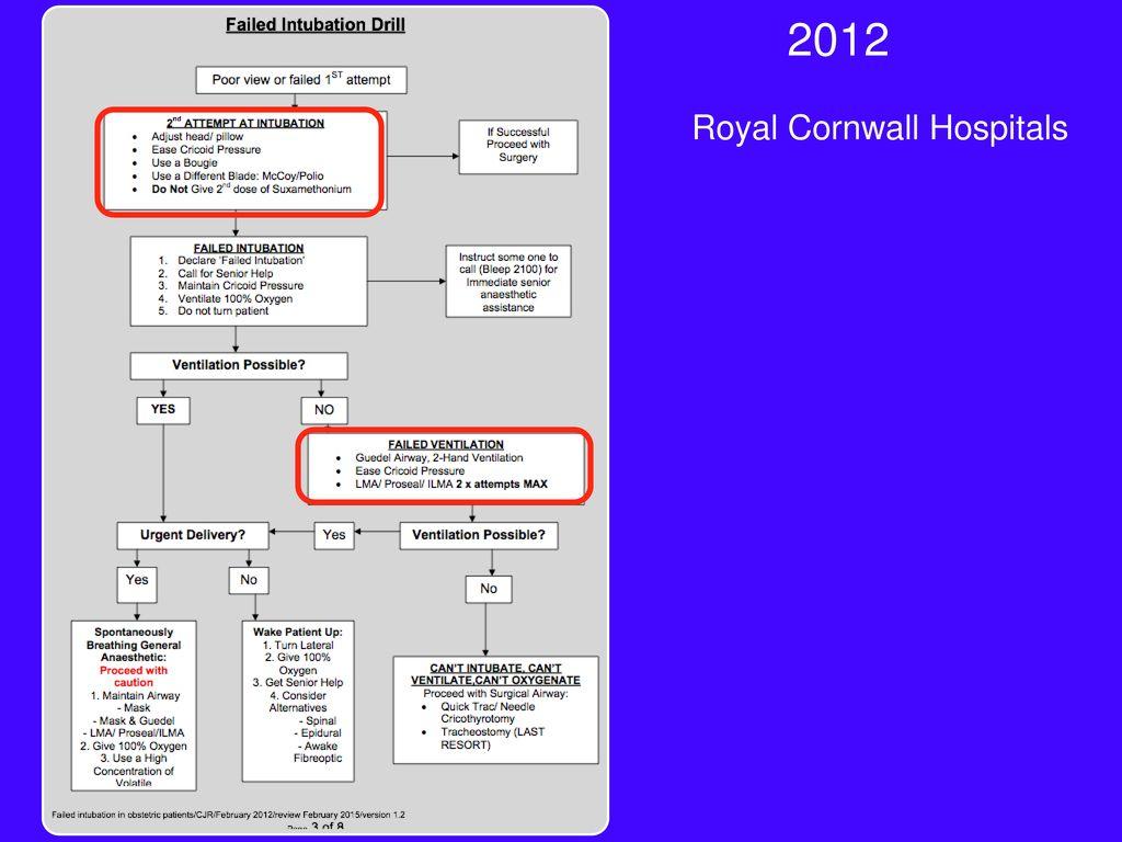2012 Royal Cornwall Hospitals