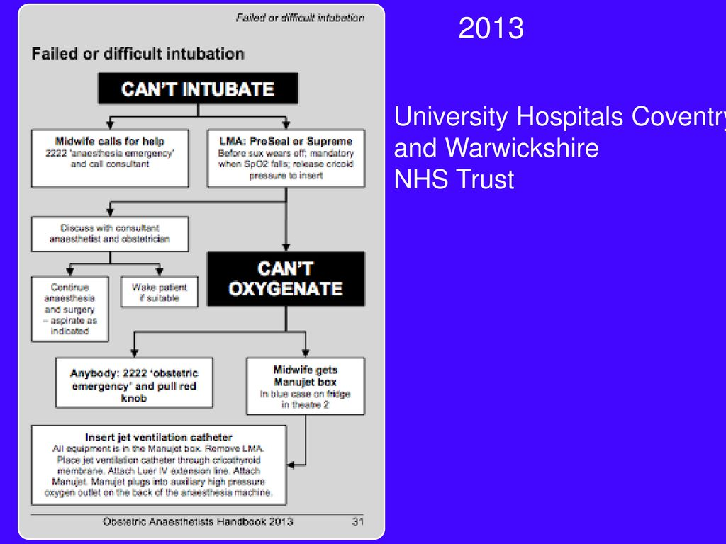 2013 University Hospitals Coventry and Warwickshire NHS Trust