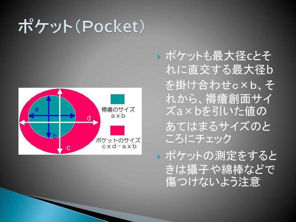 ポケット(Pocket) ポケットも最大径cとそ れに直交する最大径b を掛け合わせc×b、そ れから、褥瘡創面サイ ズa×bを引いた値の あてはまるサイズのと ころにチェック. ポケットの測定をすると きは攝子や綿棒などで 傷つけないよう注意.