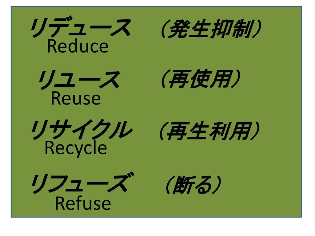 リデュース リユース リサイクル リフューズ (発生抑制) Reduce (再使用) Reuse (再生利用) Recycle (断る)