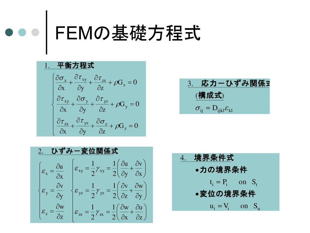 FEMの基礎方程式