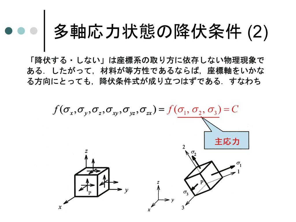 多軸応力状態の降伏条件 (1)