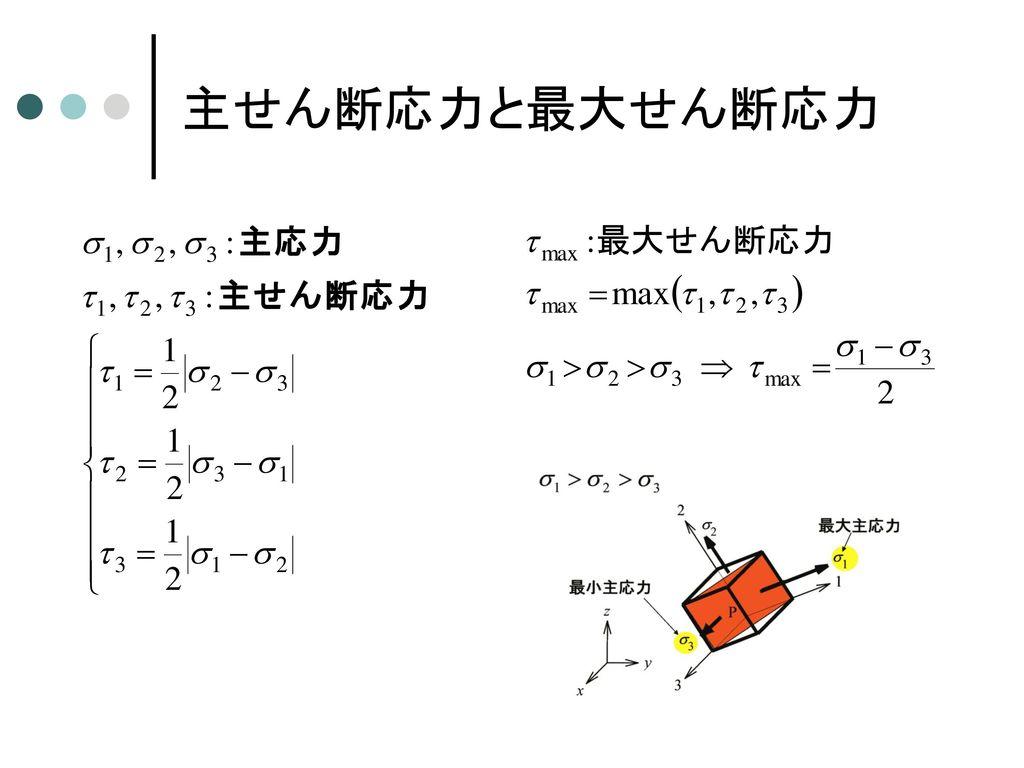 多軸応力状態の降伏条件 (2)
